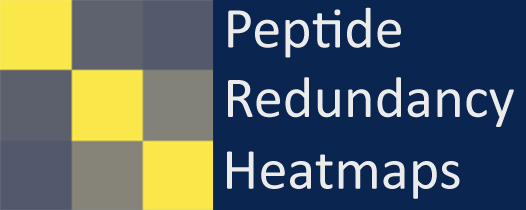 Peptide Redundancy Heatmaps